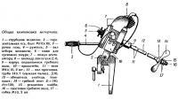 Общая компоновка моторчика