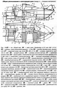 Общее расположение и конструкция руля