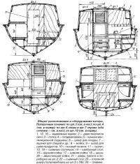 Общее расположение и оборудование катера. Поперечные сечения