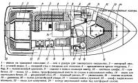 Общее расположение катера «Флиппер-909»