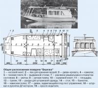 Общее расположение плавдачи Березка