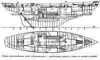 Общее расположение яхты «Архангельск»