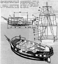 Общее расположение яхты и бегучий такелаж прямых парусов