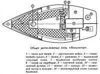 Общее расположение яхты «Навигатор»