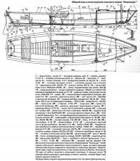 "Общий вид и конструкция корпуса лодки ""Анаконда"""