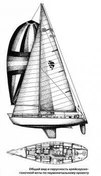Общий вид и парусность яхты по первоначальному проекту