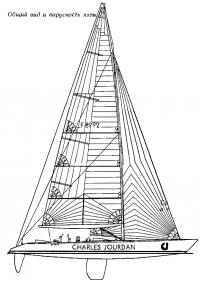 Общий вид и парусность яхты «Шарль Журдан»