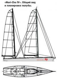 Общий вид и планировка палубы яхты