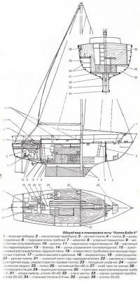 Общий вид и планировка яхты Хэппи Бэби V