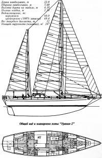 Общий вид и планировка яхты Урания-2