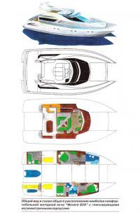 Общий вид и схема общего расположения моторной яхты