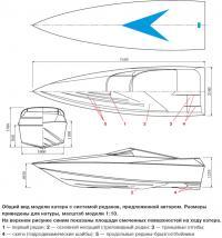 Общий вид модели катера с системой реданов, предложенной автором