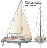 Общий вид морского швертбота с композитным корпусом