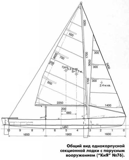 Общий вид однокорпусной секционной лодки с парусным вооружением