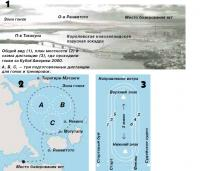 Общий вид, план местности и схема дистанции