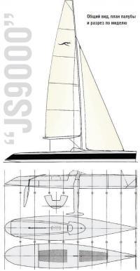 Общий вид, план палубы и разрез по миделю