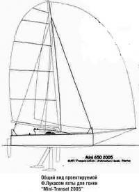 Общий вид проектируемой Ф.Лукасом яхты для гонки