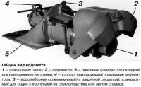 Общий вид водомета Jet 212