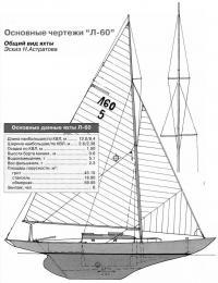 Общий вид яхты. Эскиз Н. Астратова