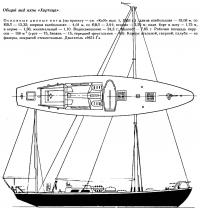 Общий вид яхты «Хортица»