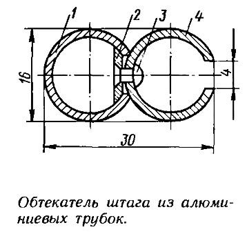 Обтекатель штага из алюминиевых трубок