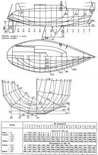 Обводы корпуса и план верхней палубы