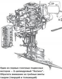 """Один из первых гоночных подвесных моторов — 6-цилиндровый """"Soriano"""""""