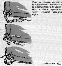 Один из простых способов изготовления кренгельса из пряди троса