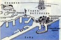Олимпийская гавань и деревня