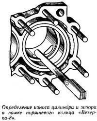 Определение износа цилиндра и зазора в замке поршневого кольца