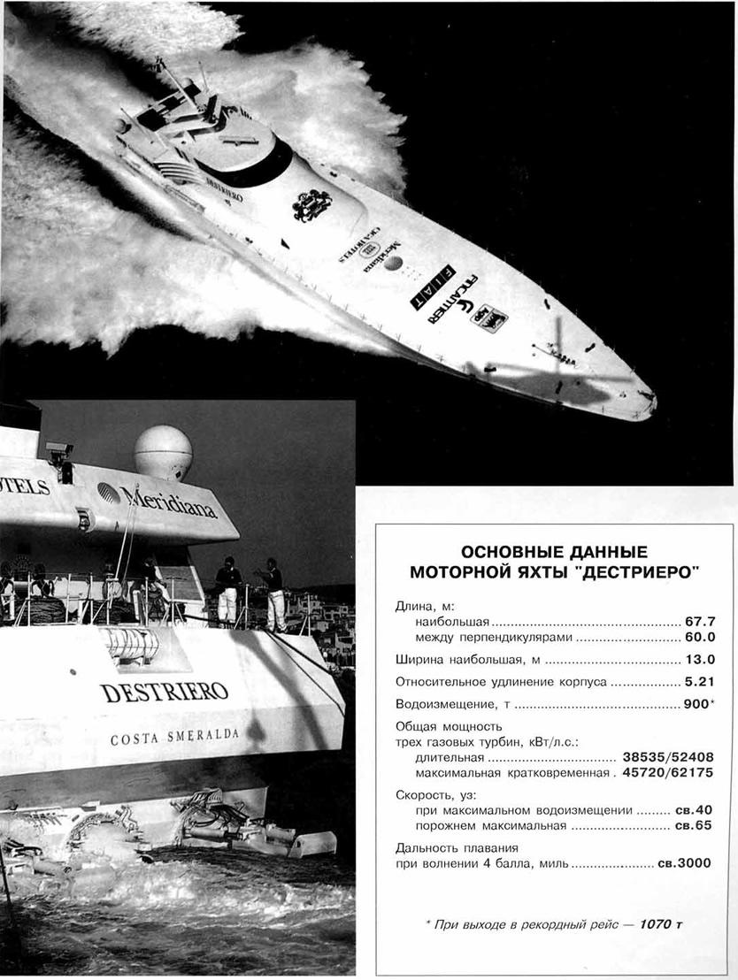 Основные данные моторной яхты