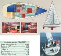 Основные данные яхты