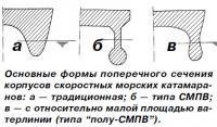 Основные формы поперечного сечения корпусов скоростных морских катамаранов