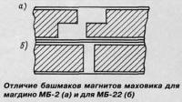 Отличие башмаков магнитов маховика для магдино МБ-2 и для МБ-22