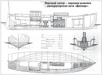 Паровой катер – императорская яхта «Дагмар»