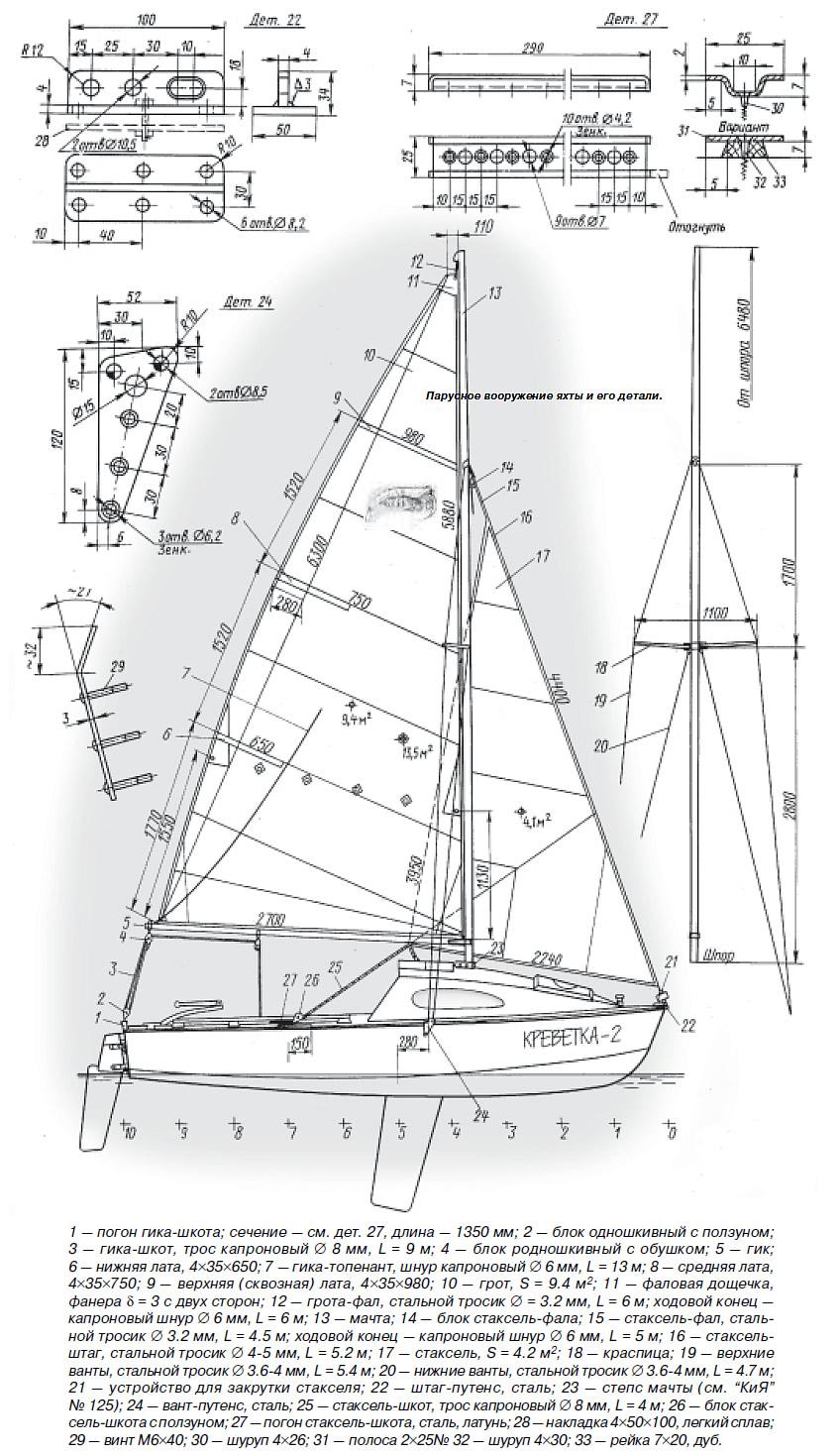 лодку и его детали