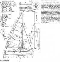 Парусное вооружение яхты и его детали