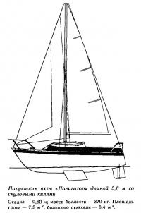 Парусность яхты «Навигатор» длиной 5,8 м со скуловыми килями