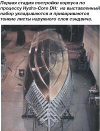 Первая стадия постройки корпуса по процессу Hydra-Core DH