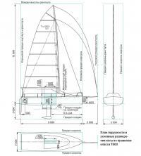 План парусности и основные размерения яхты по правилам класса Т800