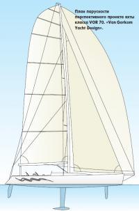 План парусности перспективного проекта яхты класса VOR 70