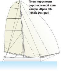 План парусности перспективной яхты класса «Open 30»