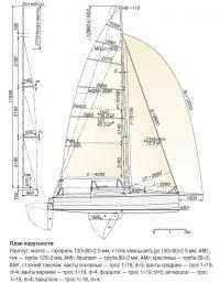 "План парусности яхты ""Кавалер 800"""