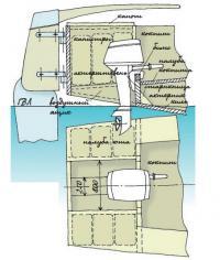 Подвесной мотор на яхте