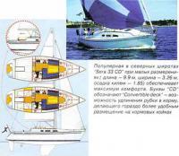 """Популярная в северных широтах яхта """"Sera 33 CD"""""""