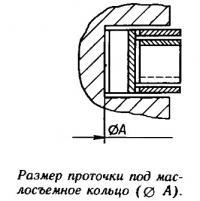 Поршень двигателя «УД2» с тремя поршневыми кольцами