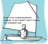Посадка яхтсмена слишком далеко вперед