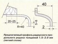Предлагаемый профиль радиусного продольного редана