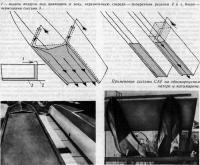 Применение системы CAF на однокорпусном катере и катамаране