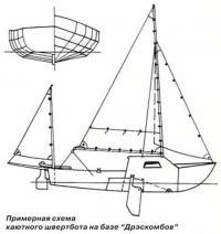 Примерная схема каютного швертбота на базе